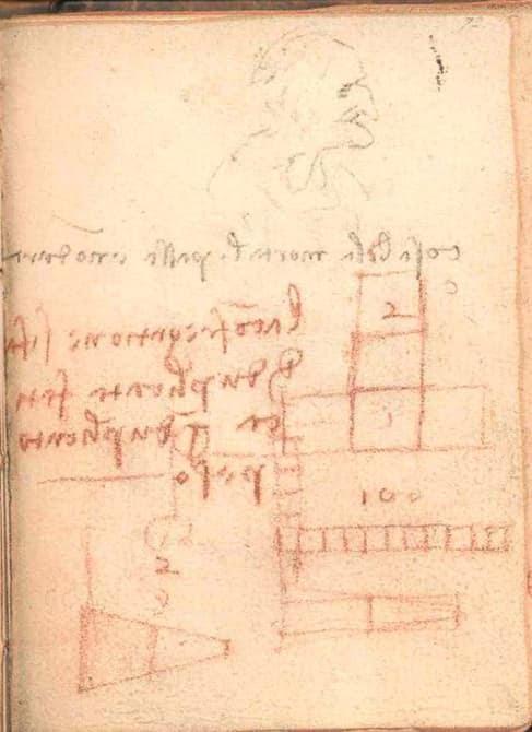 Schiţa lui da Vinci analizată recent (Foto:gizmag.com/V&A Museum, Londra)